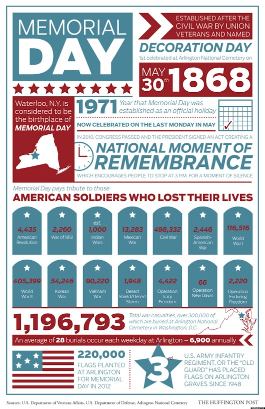 LOOK: Why We Celebrate Memorial Day