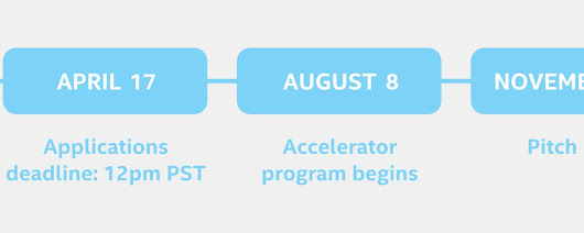 Education Edtech Accelerator Application Process