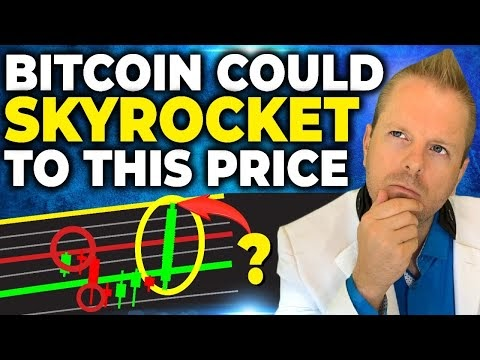 BITCOIN COULD SKYROCKET TO THIS PRICE! (buckle up!) | Blockchained.news Crypto News LIVE Media