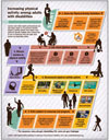 Download and Print Physical Activity Infographic