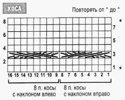 джемпер с косами вязаный спицами3 (250x199, 28Kb)