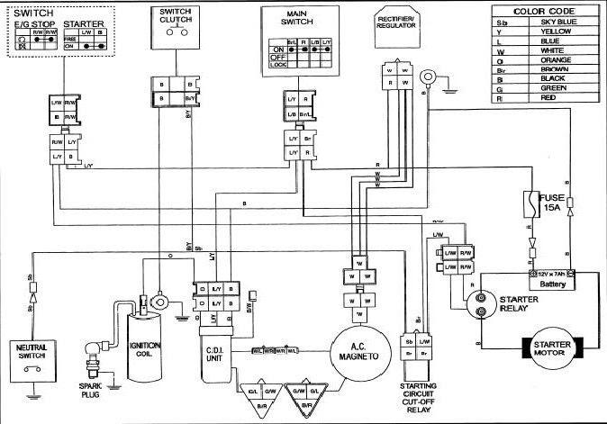 Diagram Yamaha Tt 250 Wiring Diagram Full Version Hd Quality Wiring Diagram Skematik110isi Gsdportotorres It