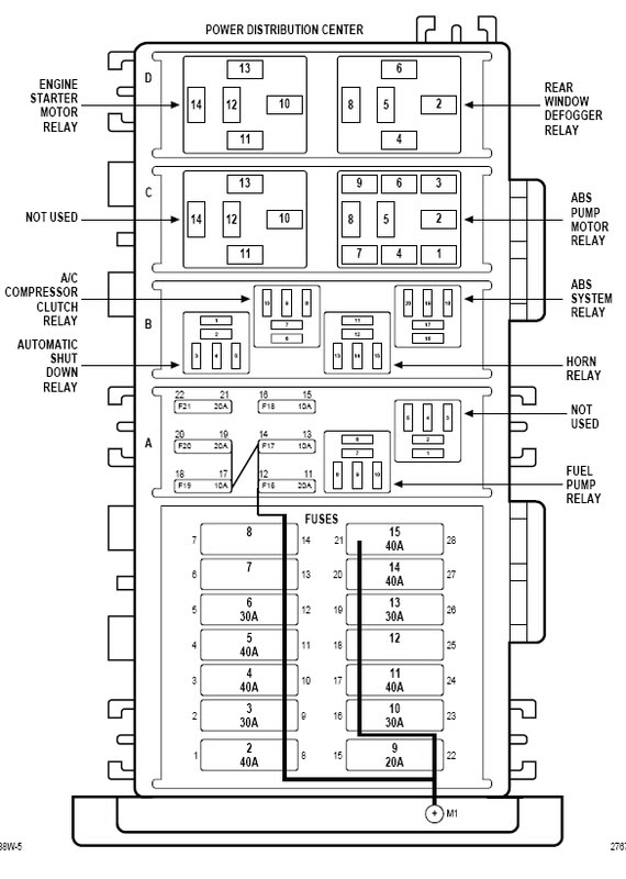 1997 Jeep Wrangler Tj Fuse Box Diagram
