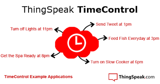 ThingSpeak Introduces New Internet of Things App - TimeControl