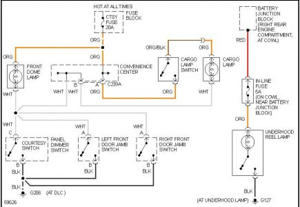 1991 Chevy S10 Dome Light Wiring Diagram   nice-vision wiring diagram value    nice-vision.puntoceramichemodica.itpuntoceramichemodica.it