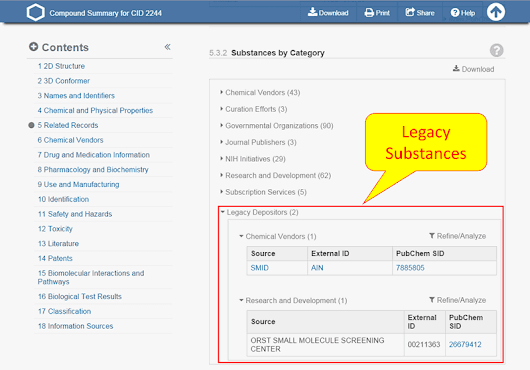 "PubChem adds a ""legacy"" designation for outdated data"