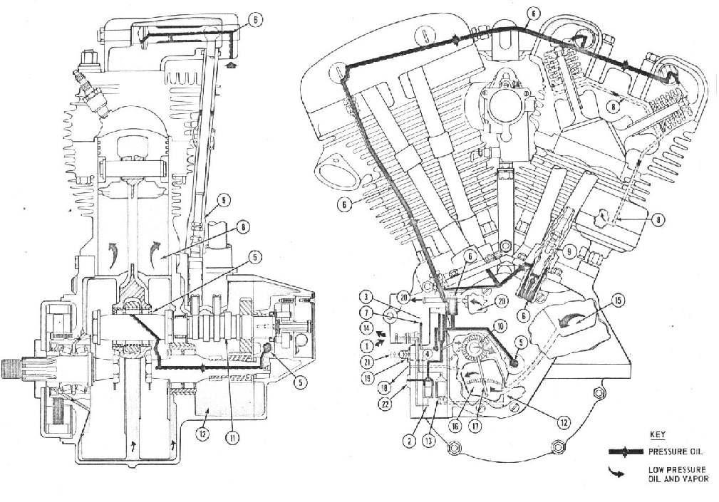 Wiring Diagram: 4 Harley Twin Cam Oil Flow Diagram