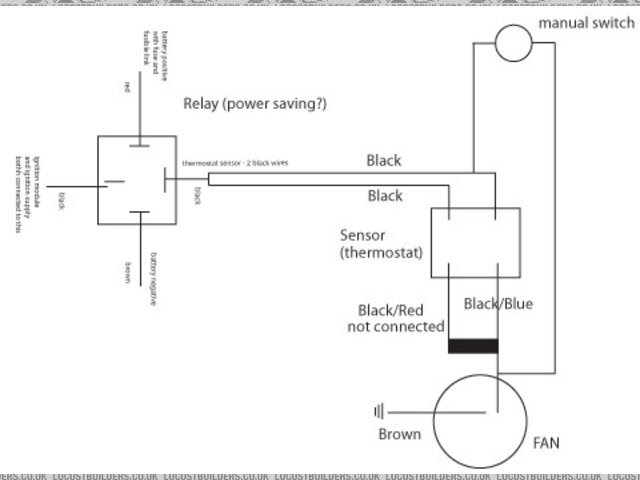 Best Radiators  Radiator Fan Wiring Diagram