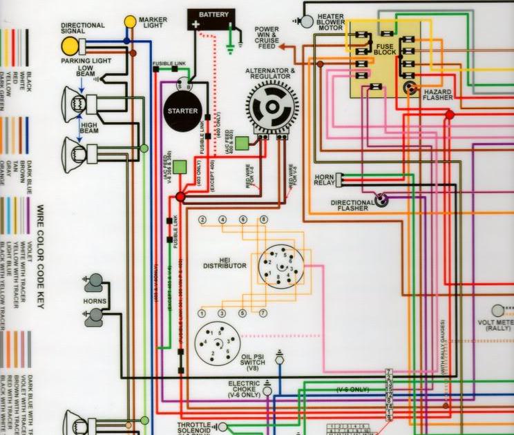79 Firebird Dash Wiring Diagram