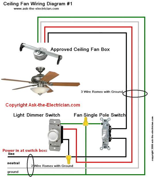 Diagram Floor Fan Wiring Diagram Full Version Hd Quality Wiring Diagram Diagramsjames Radioueb It