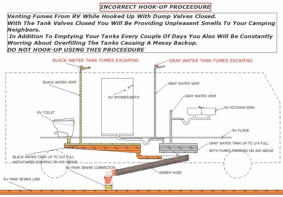 Wiring Database 2020: 27 Black Tank Flush System Diagram
