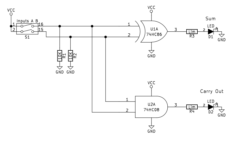 Half Adder Logic Diagram And Truth Table - Wiring Diagram ...