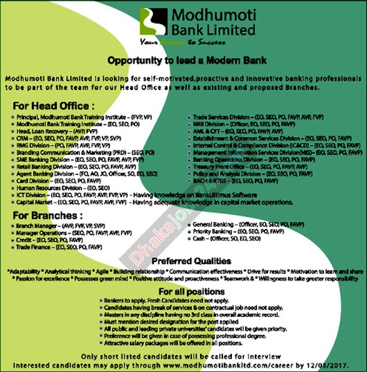 Modhumoti Bank Ltd Job Circular 2017