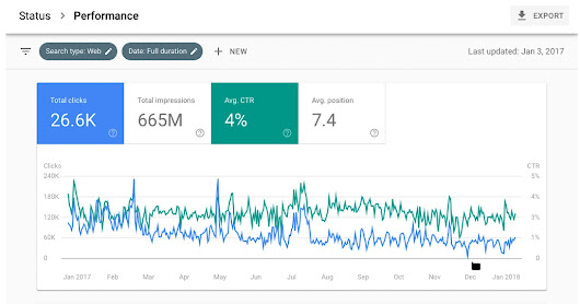 New Google Search Console Now Available: More Data, More Features - Search Engine Journal