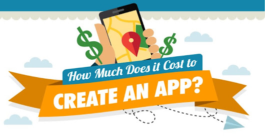 How Much Does it Cost to Create an App? [INFOGRAPHIC] - Search Engine Journal