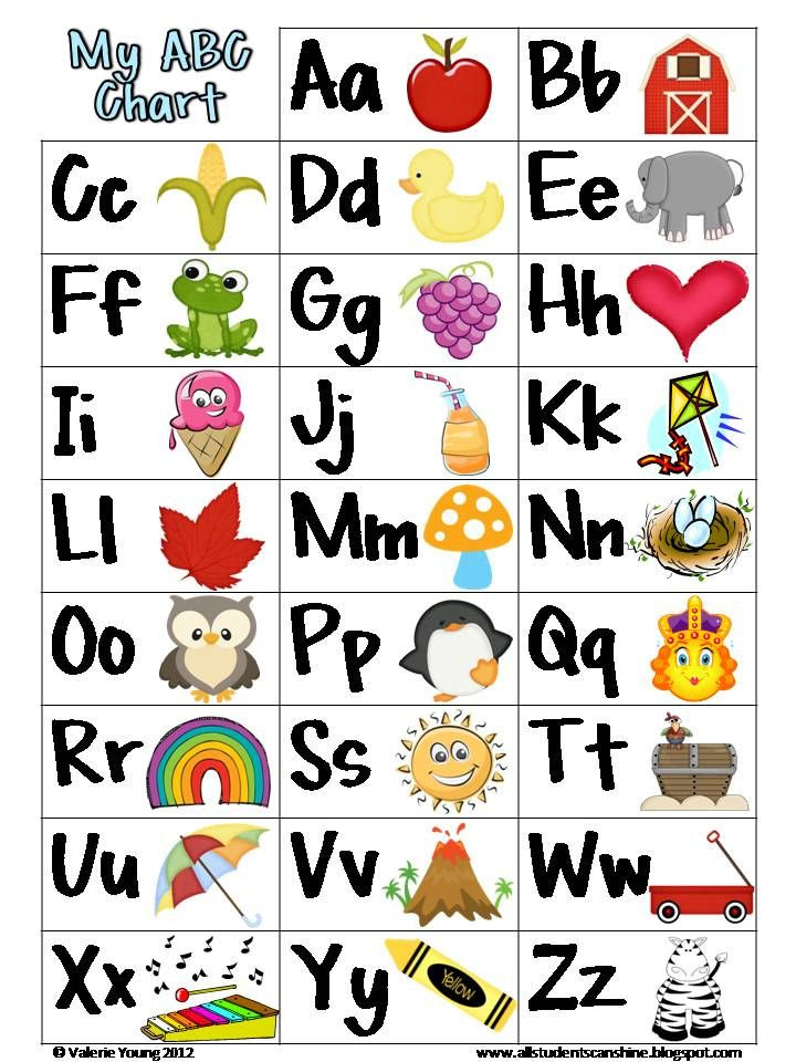 1000+ ideas about Abc Chart on Pinterest | Letter sound activities ...