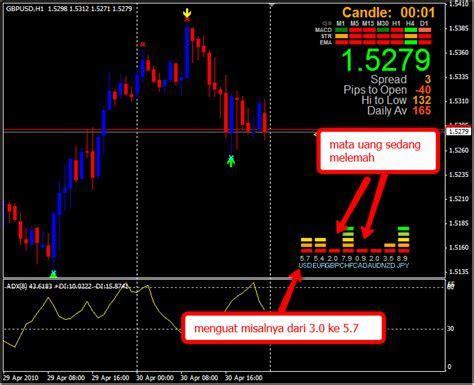 Cara buy sell forex