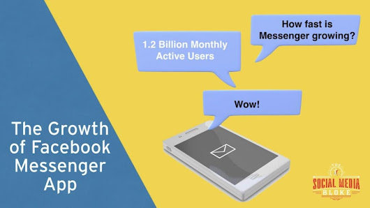 The Growth of Facebook Messenger App - The Social Media Bloke