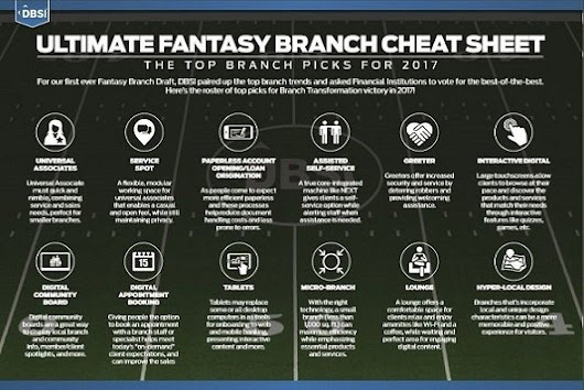 The Ultimate Fantasy Branch: Top 12 Innovations for 2017