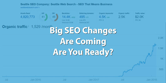 Big SEO changes are coming. Are you ready?