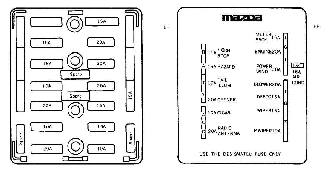 1986 Mazda Rx7 Fuse Box Diagram