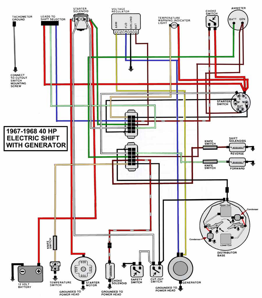 Download Johnson 55 Hp Wiring Diagram Hd Version Inleasing Kinggo Fr