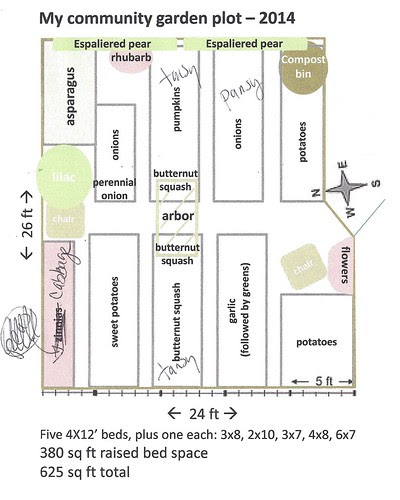 community garden diagram 2014 v5