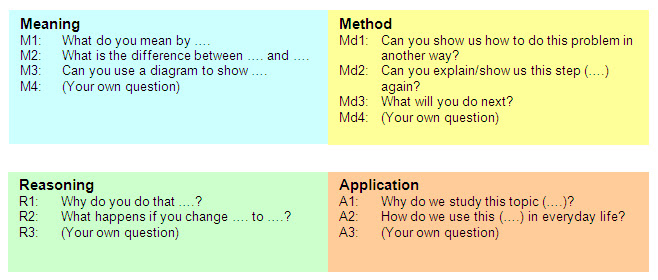 Teaching Students to Ask Questions | SingTeach | Education ...