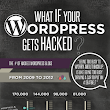 What If Your WordPress Gets Hacked | Visual.ly