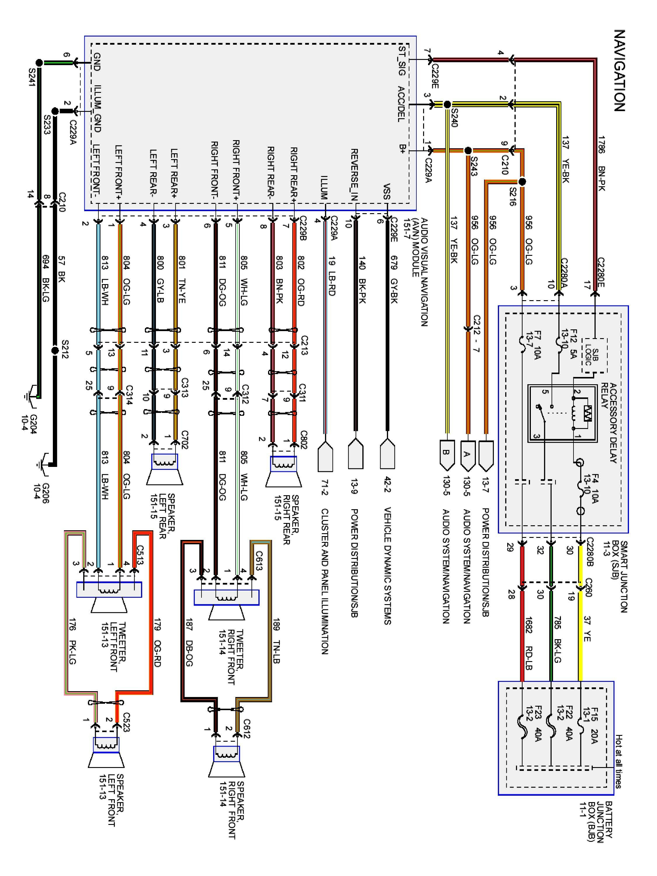 2003 Ford Escape Wiring Diagram Wiring Diagrams Auto Variable Variable Moskitofree It