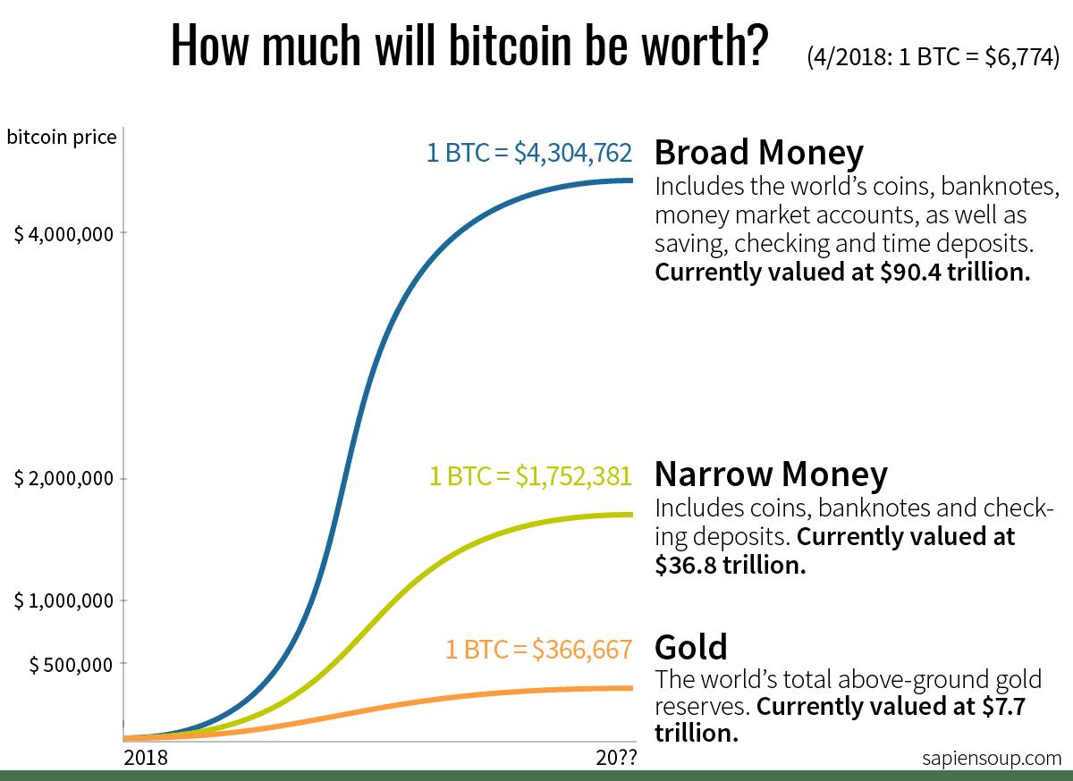 where to buy bitcoin montreal