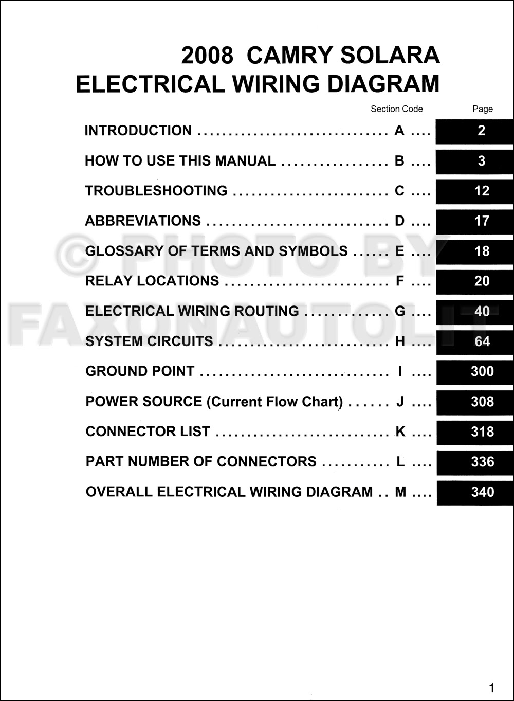 Diagram 2002 Toyota Camry Solara Wiring Diagram Manual Original Full Version Hd Quality Manual Original Kywiring Investinlazio It
