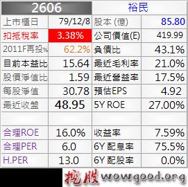 2606_裕民_資料_1011Q