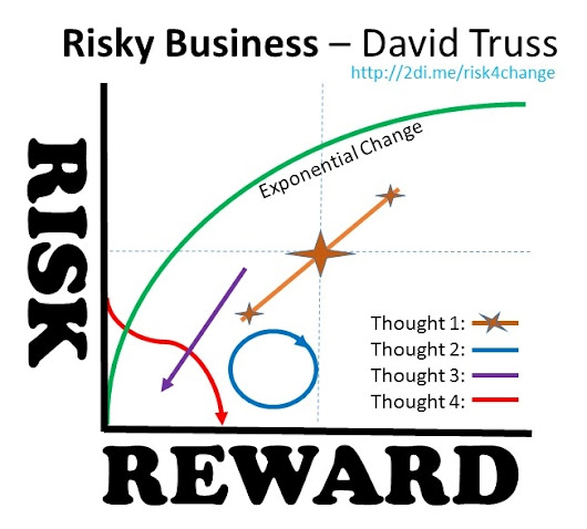 Risky Business – David Truss :: Pair-a-dimes for Your Thoughts