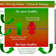 HealthePeople - Building a Healthy and Thriving Future