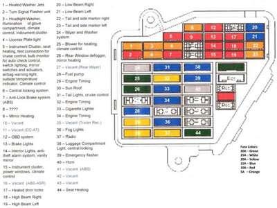 2002 Audi A4 Fuse Box Location Wiring Diagram Chin Data B Chin Data B Disnar It