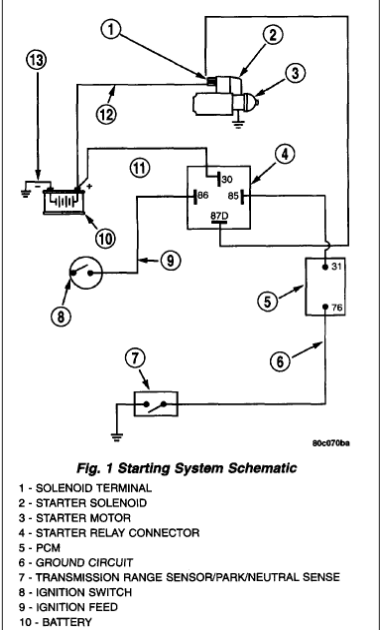 Howtorepairguidecom Starter Relay Location And Wiring Diagram For