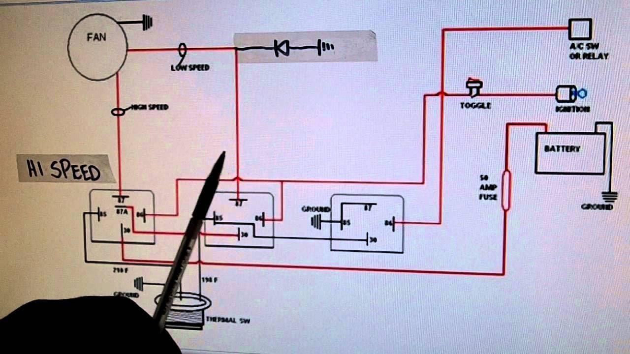 Diagram 2001 Jeep Grand Cherokee Radiator Fan Wiring Diagram Full Version Hd Quality Wiring Diagram Diagramsiui Operepieriunite It