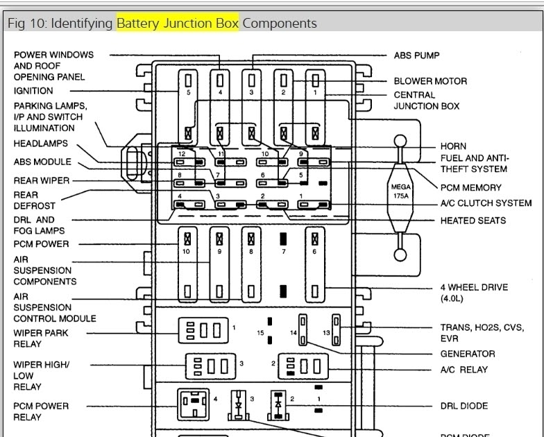 97 Mountaineer Fuse Box Diagram Wiring Schematic