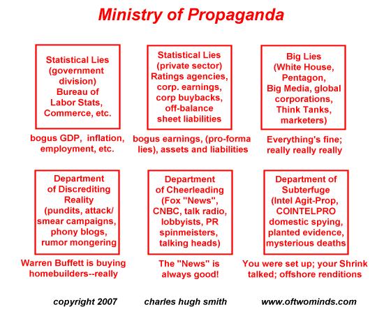 propaganda-ministry.png