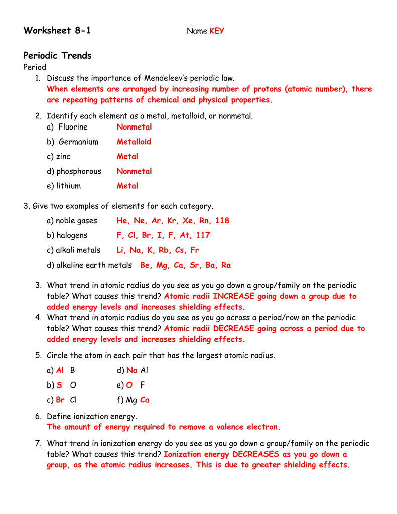 Best Of Periodicity Worksheet Answers  goodsnyc.com
