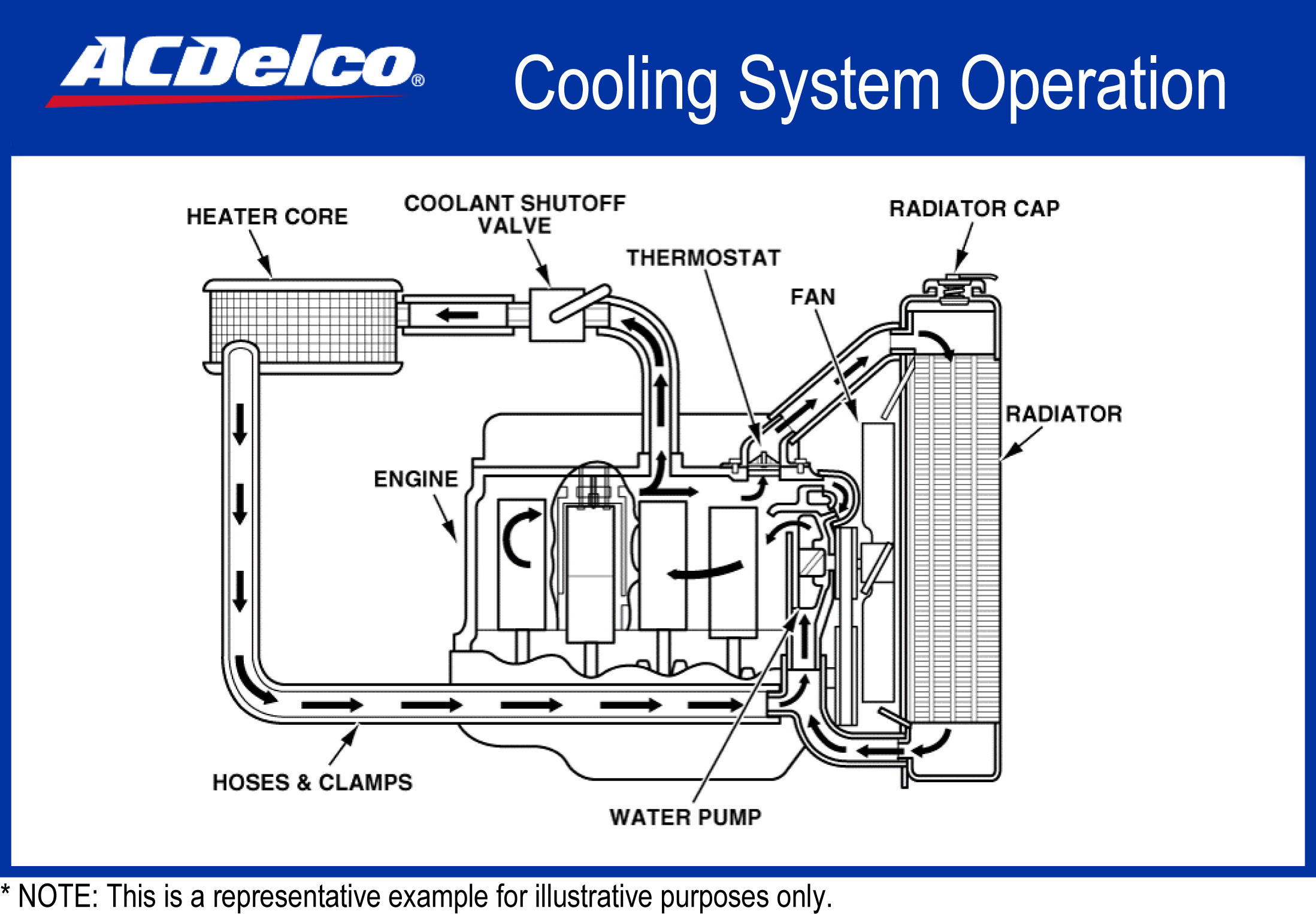 Diagram  1993 Chevy Lumina Cooling System Wiring Diagram