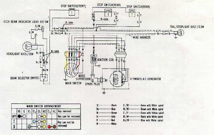 Honda Z50 K1 Wiring Diagram Wiring Diagrams Cooperate Cooperate Chatteriedelavalleedufelin Fr