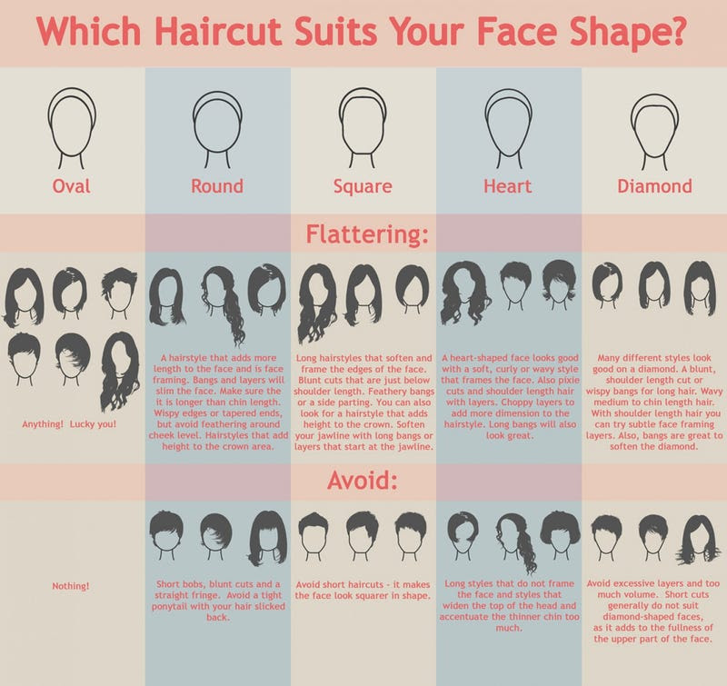 Find the Best Women's Hairstyle for Your Face Shape