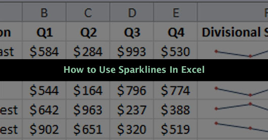 How to Use Excel Sparklines - Excel Zoom