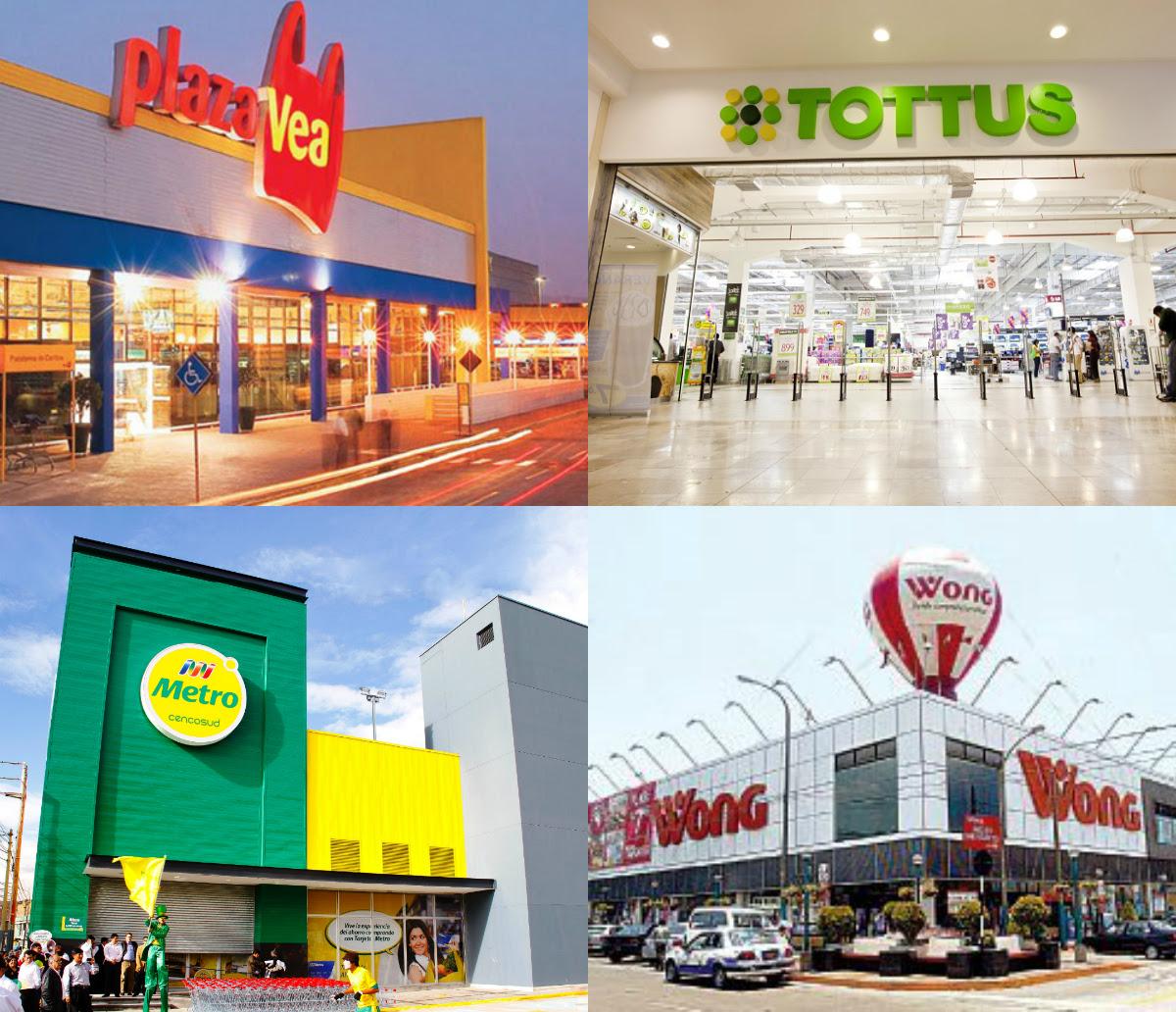 Resultado de imagen para supermercados del peru
