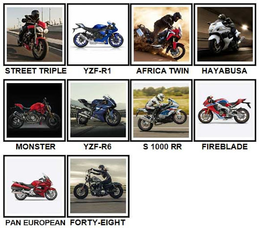 100 Pics Motorcycles Answers | 100 Pics Answers