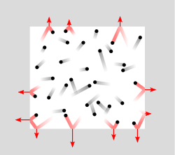 A figure showing pressure exerted by particle collisions inside a closed container. The collisions that exert the pressure are highlighted in red.