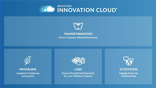 Sky's the Limit With the Innovation Industry's First Multi-Product Cloud Platform | Brightidea