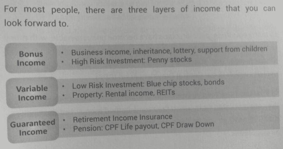 Retirement Income oh Retirement Income